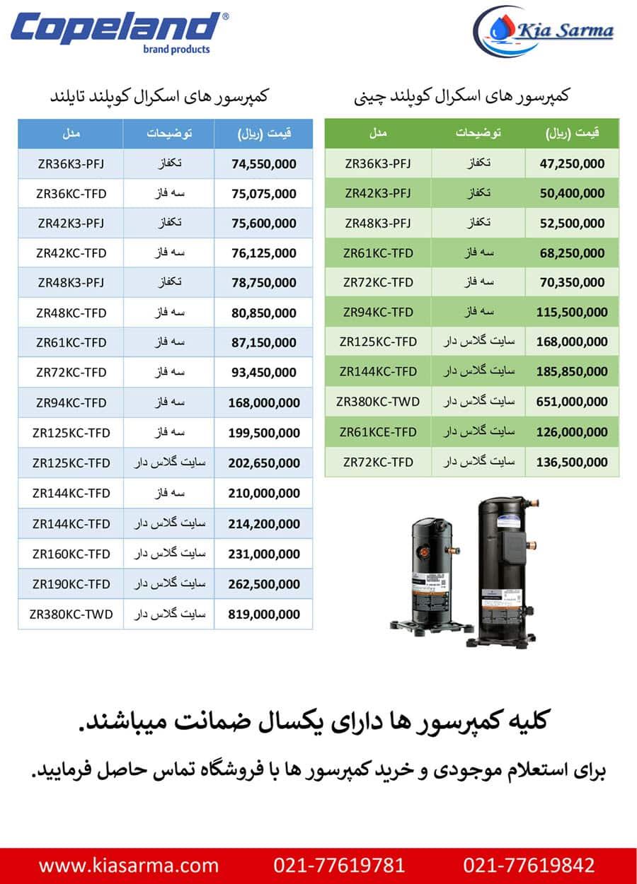 لیست قیمت کمپرسور های اسکرال کوپلند